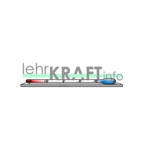 Produktbild_Sketchnote_Thermometer